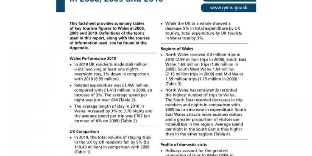 Domestic Tourism to Wales in 2008, 2009 and 2010
